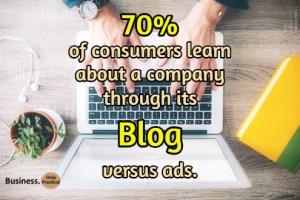blog fact